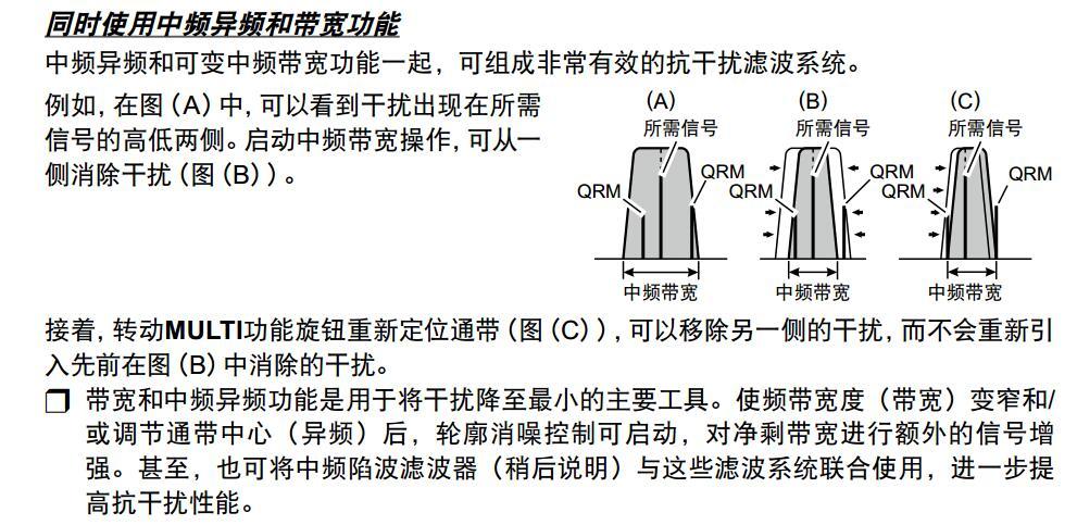 shift和WDH - Yaesu新机FT-891 酱油师尝鲜试用