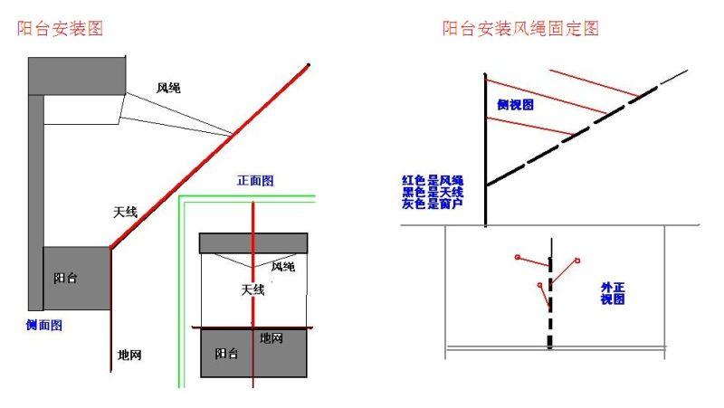 20121219阳台短波天线(PAC 12)安装03 - 20121219阳台短波天线(PAC-12)安装