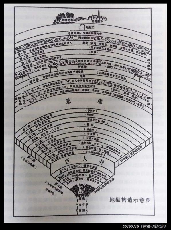 20160422知识和美德,《神曲·地狱篇》读书笔记04 597x800 - 知识和美德,《神曲·地狱篇》读书笔记