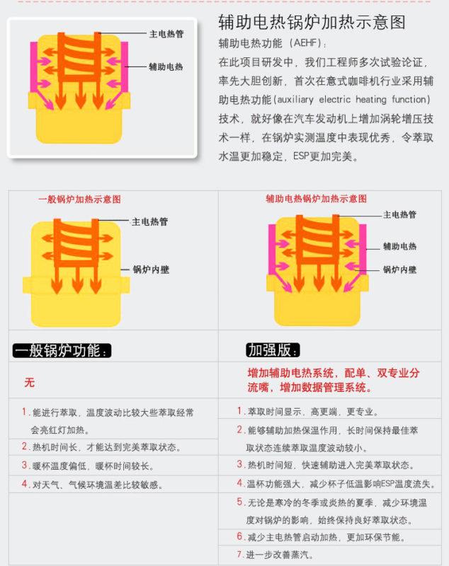 20160524骚红色JX 600磨豆机 迈拓仿S加强版 测评12 634x800 - 20160524骚红色JX-600磨豆机 & 迈拓仿S加强版 测评