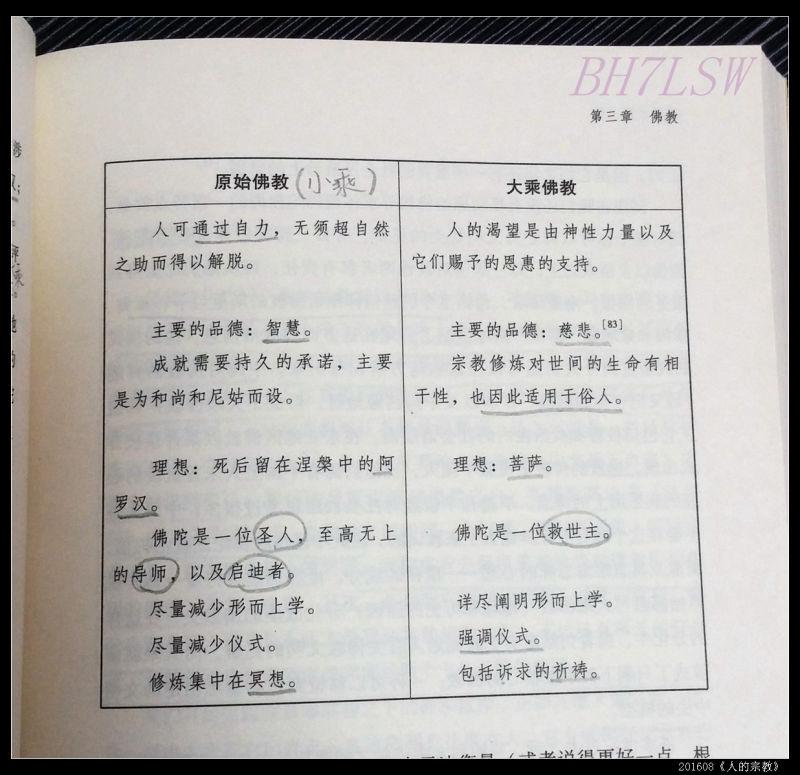 20160914《人的宗教》25 - 《人的宗教》学习笔记(2/3) 之 儒道释