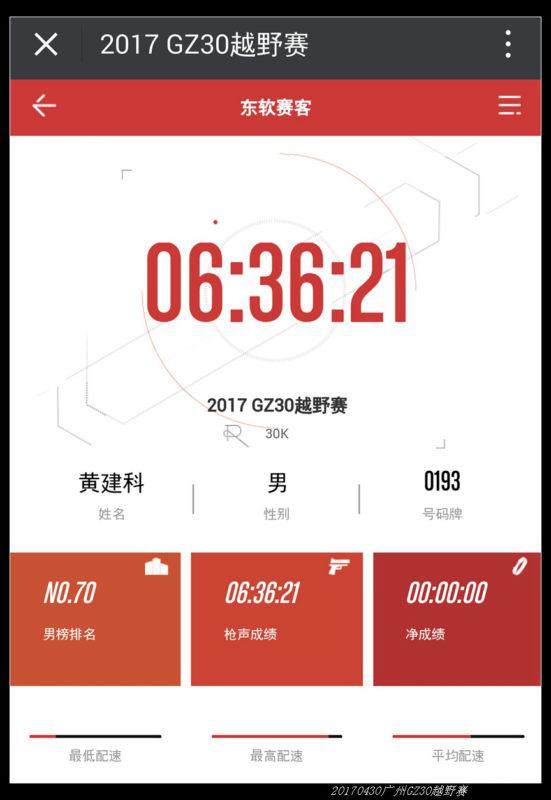 20170430广州GZ30越野赛13 551x800 - 201704飞霞山越野赛~广州GZ30越野赛