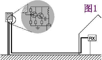 20171129MiniWhip有源接收天线基本原理1 - Fundamentals of the MiniWhip antenna(MiniWhip有源接收天线基本原理)