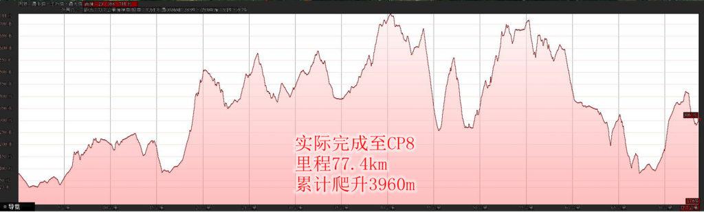 30 实际轨迹3 1024x309 - 20171014  UTNH 宁海100越野赛
