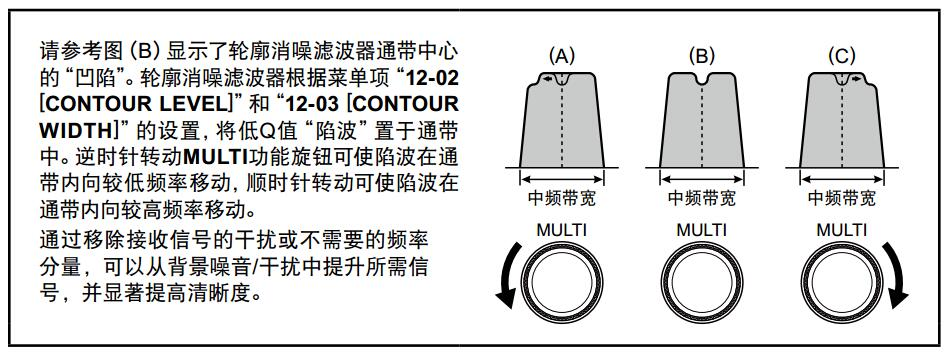 CNT轮廓消躁2 - Yaesu新机FT-891 酱油师尝鲜试用