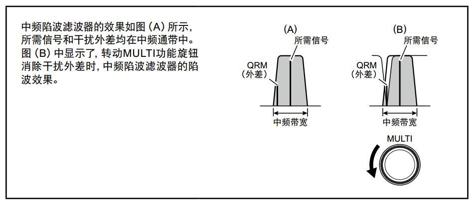 NCH中频陷波2 - Yaesu新机FT-891 酱油师尝鲜试用