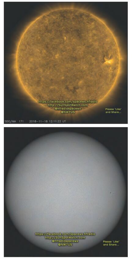 太阳 - 2019传播展望