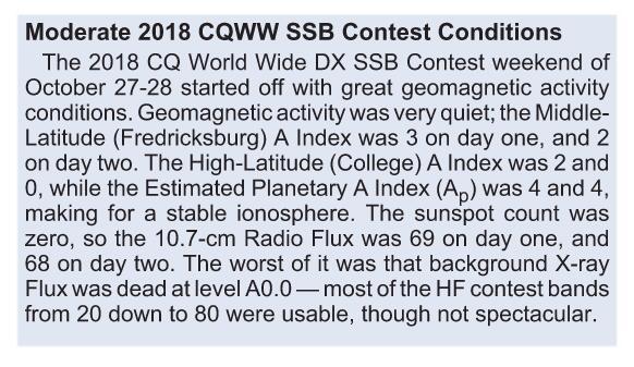 02去年2018CQWW SSB比赛传播回顾 - 2019传播展望
