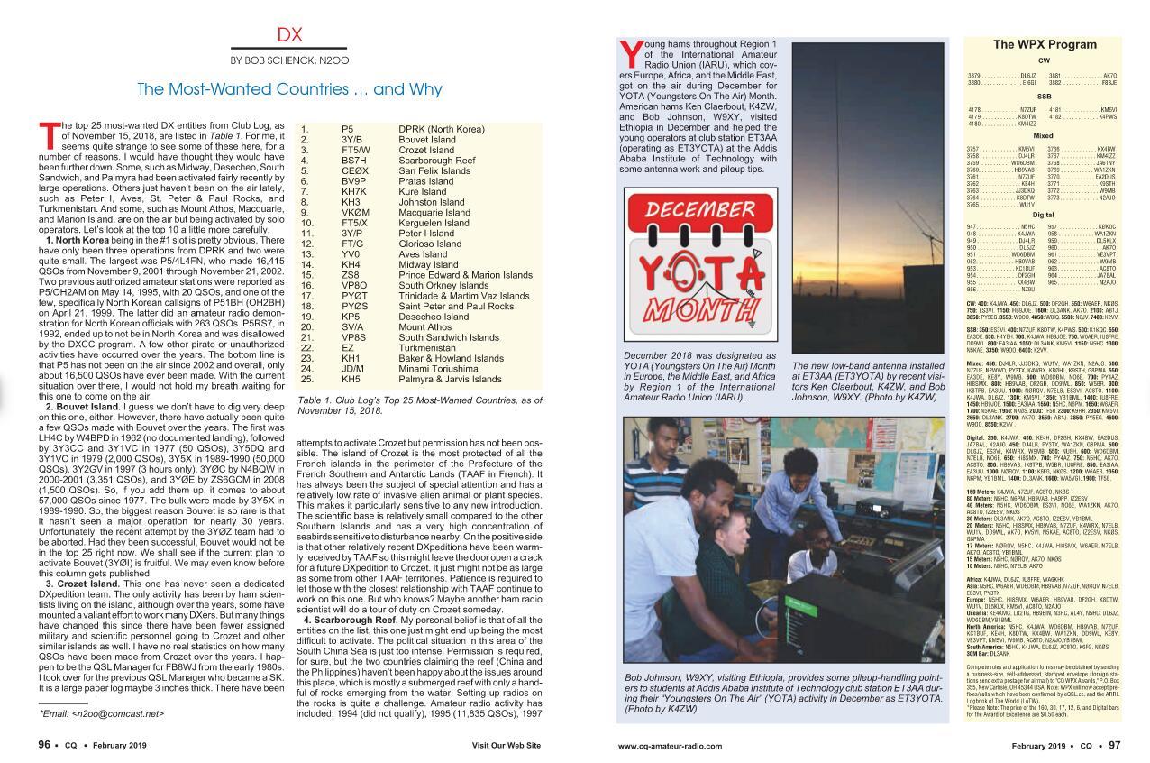 28杂志第一页 - 最受需求的呼号实体