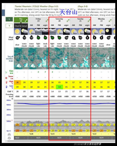 20190420柴古唐斯80km越野赛06Tiantai Mountain 天台山 Weather Forecast 1138m 20190418 489x610 - 20190420柴古唐斯(括苍)80km越野赛