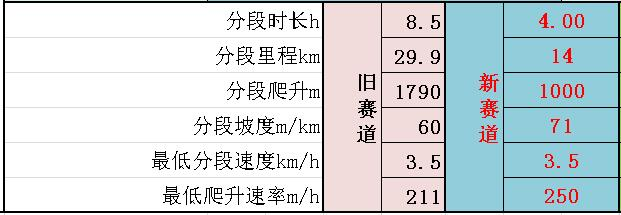 .jpg - 20190507玉龙雪山赛道分析