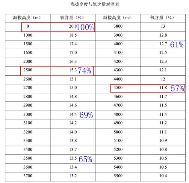 631x610 - 20190507玉龙雪山赛道分析