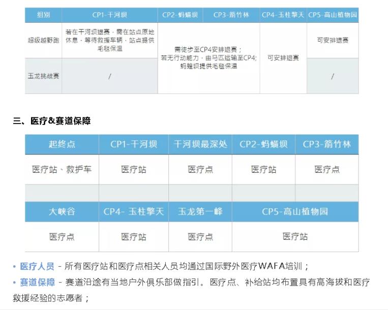 763x610 - 20190507玉龙雪山赛道分析
